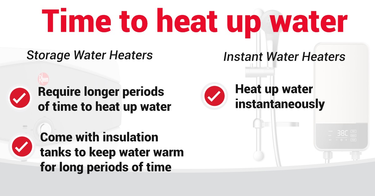 instant water heater vs. storage water heater