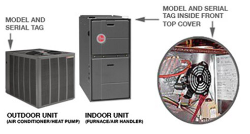 Rheem Product Warranty Information