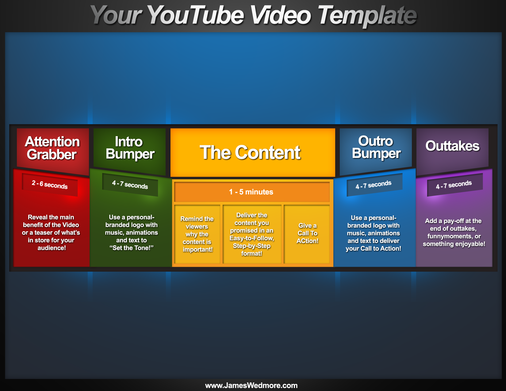 Effective video structure breakdown new media marissa how to post the perfect youtube video maxwellsz