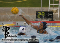 Kiana Krzyska's Women's Water Polo Recruiting Profile