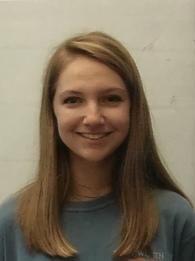 Annie Budnik's Softball Recruiting Profile