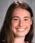 Allison Miranda Women's Basketball Recruiting Profile