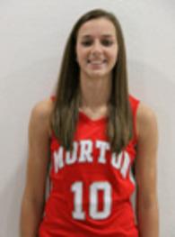 Kaitlyn Byrne's Women's Basketball Recruiting Profile