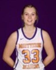 Maria Katarina Thoresen Myklebust's Women's Basketball Recruiting Profile