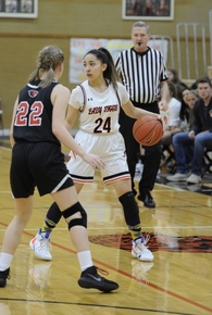 Kimberly Esquivias's Women's Basketball Recruiting Profile
