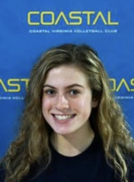 Julianna Sutherland's Women's Volleyball Recruiting Profile