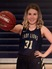 Makiya Kast Women's Basketball Recruiting Profile
