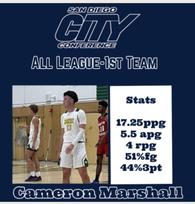 Cam Marshall's Men's Basketball Recruiting Profile