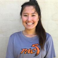 Xiana Pang-Abas's Women's Soccer Recruiting Profile