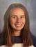 Lizzie Hardy Women's Lacrosse Recruiting Profile