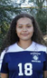 Monica Avila Women's Soccer Recruiting Profile