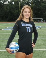 Lauren Koelsch's Women's Volleyball Recruiting Profile
