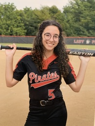 Danica Vohs's Softball Recruiting Profile