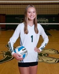 Nadia Chwialkowski's Women's Volleyball Recruiting Profile