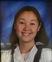 Sara Cruz Women's Soccer Recruiting Profile