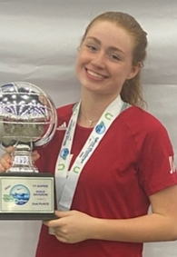 Taylor Ray's Women's Volleyball Recruiting Profile