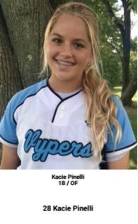 Kacie Pinelli's Softball Recruiting Profile