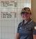 Olivia Zacharias Women's Golf Recruiting Profile