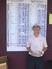 Nikolas Keratsopoulos Men's Golf Recruiting Profile