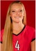 Sydney Nielsen Women's Volleyball Recruiting Profile