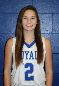 Faith Vincent's Women's Basketball Recruiting Profile