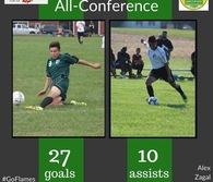 Alex Zagal's Men's Soccer Recruiting Profile