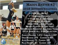 Madison Baxter's Women's Volleyball Recruiting Profile
