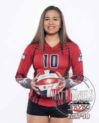 Hailey Maciolek's Women's Volleyball Recruiting Profile