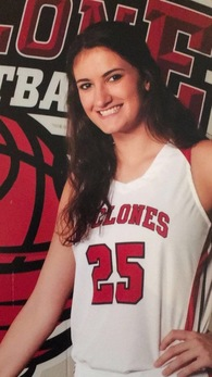 Anna Myers's Women's Basketball Recruiting Profile