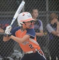 Heather Motley's Softball Recruiting Profile