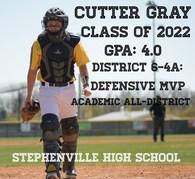 Cutter Gray's Baseball Recruiting Profile