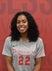 Alyana Gonel Women's Soccer Recruiting Profile