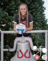 Levi Lennard's Women's Volleyball Recruiting Profile