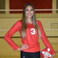Alexa Niko's Women's Volleyball Recruiting Profile
