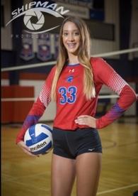 Reagan Roper's Women's Volleyball Recruiting Profile
