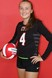 Olivia Werner Women's Volleyball Recruiting Profile