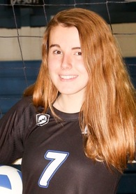 Sydney Martin's Women's Volleyball Recruiting Profile