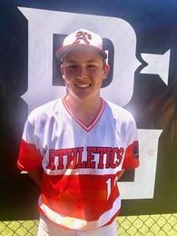 Ayden Sauerbrei's Baseball Recruiting Profile