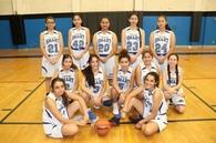 Natalie Dominguez's Women's Basketball Recruiting Profile