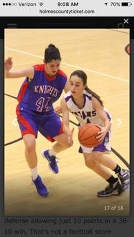 Sydney Rhodes's Women's Basketball Recruiting Profile