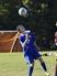 Tiago Afonso Men's Soccer Recruiting Profile