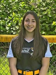 Abigail Borello's Softball Recruiting Profile