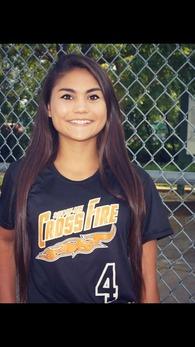 Chiane Harlan's Softball Recruiting Profile