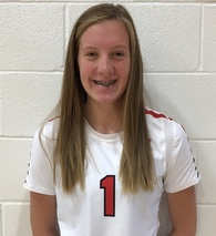 Madison Ball's Women's Volleyball Recruiting Profile
