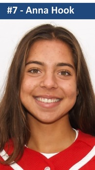 Anna Hook's Softball Recruiting Profile
