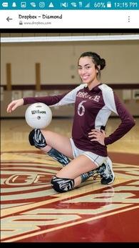 Diamond Reyes's Women's Volleyball Recruiting Profile
