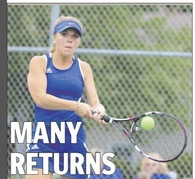 Allison Blocki's Women's Tennis Recruiting Profile