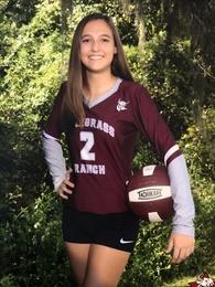 Kayla Baer's Women's Volleyball Recruiting Profile