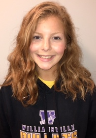 Madisyn Eyman's Women's Soccer Recruiting Profile