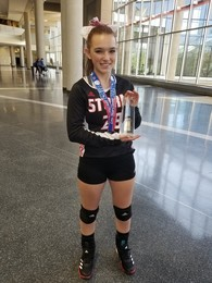Olivia Miles's Women's Volleyball Recruiting Profile